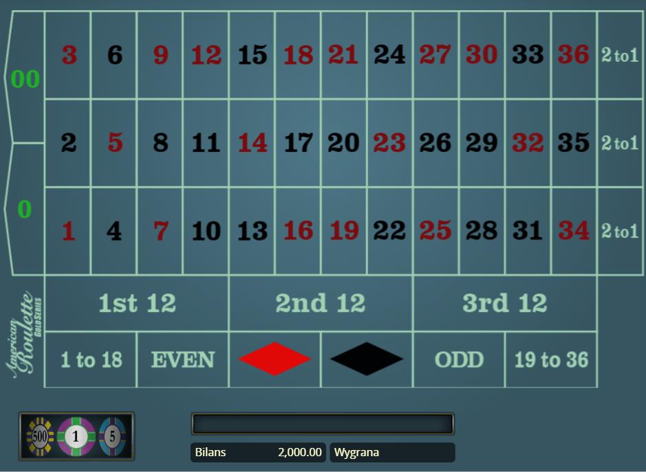 roulette at vegas casino